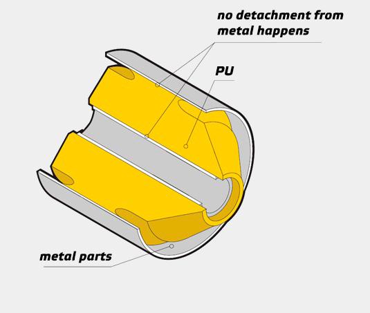 No-detachment