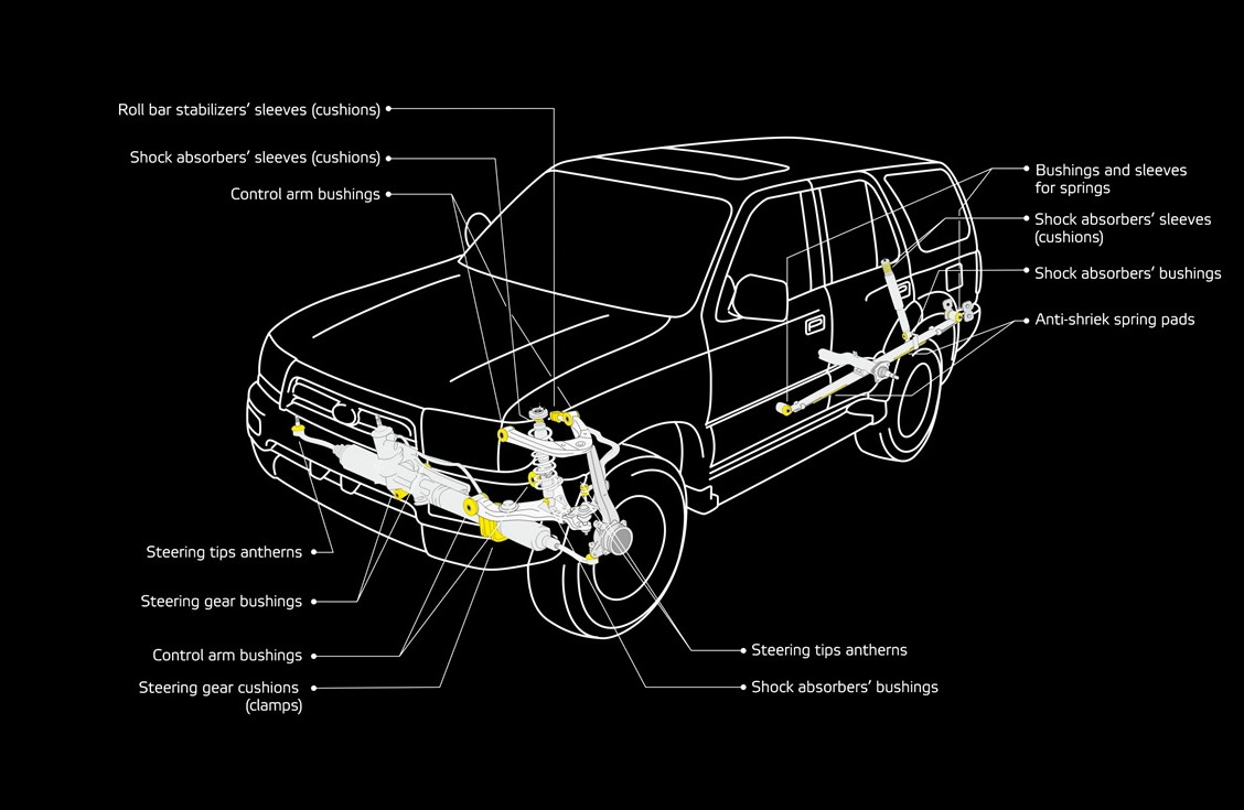 Automotive Suspension Is Designed For The Elastic Connection Between The  Wheels And The Vehicle Body, And For The Pothole Vibration Damping.